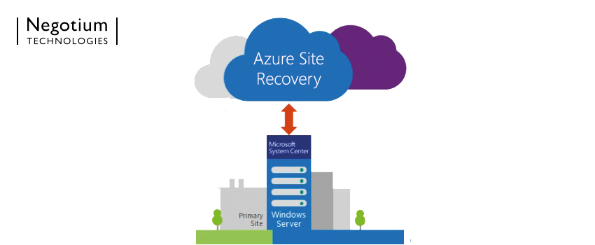 Best Practices Checklist for Disaster Recovery Implementation in Azure
